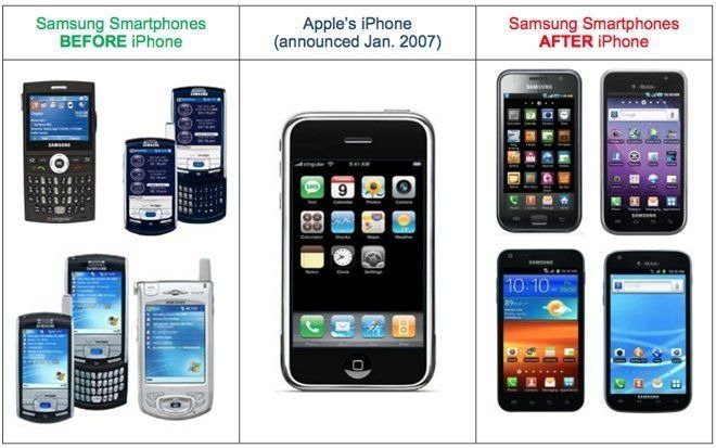 Court Overturns Apple's $120M Patent Victory Over Samsung