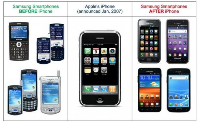 Samsung to pay Apple $548 million in Patent Infringement Damages