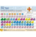 EditorsKeys Sony Vegas Keyboard Set