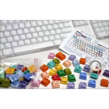 KeySet - Adobe Photoshop