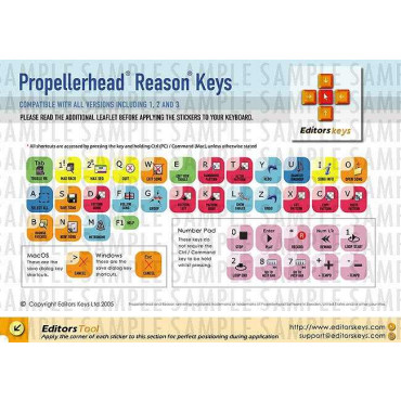 EditorsKeys Reason Keyboard Set