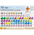 EditorsKeys Sony Vegas Keyboard Set